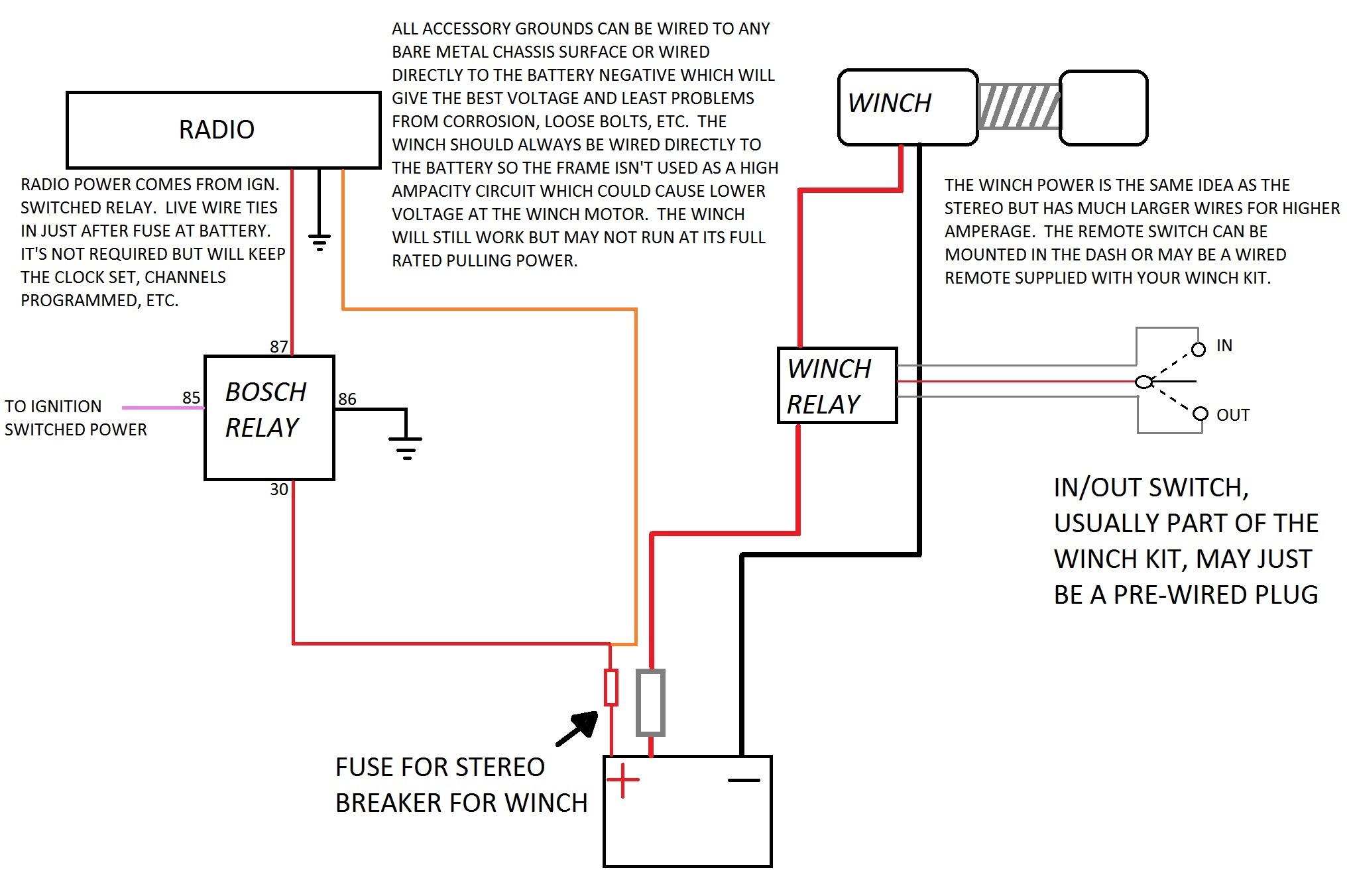 Radio wiring | Wildcat ForumWildcat Forum