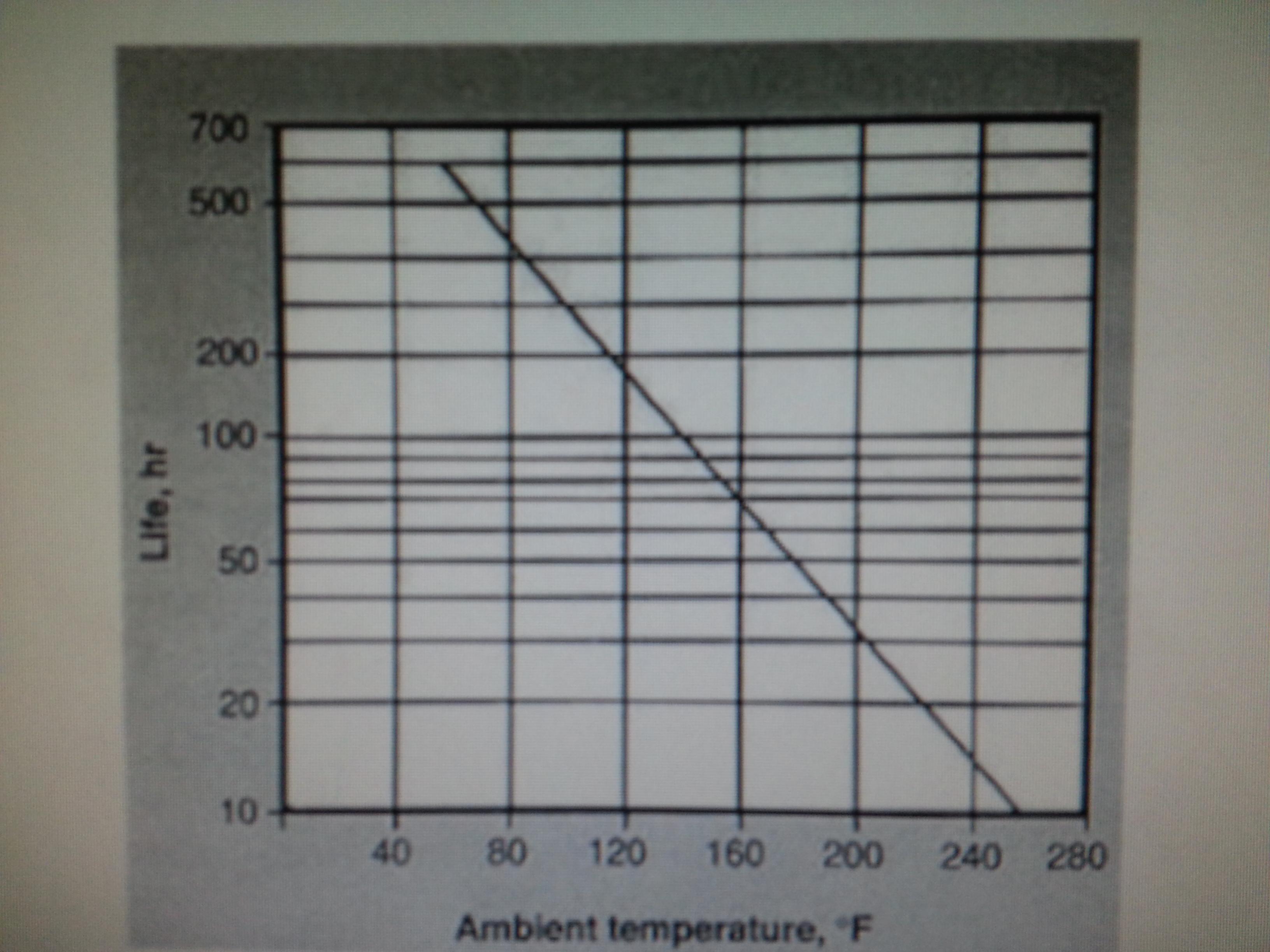 Alba Racing belt tempeture gauge