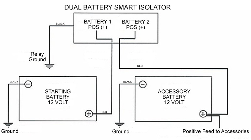 98850d1460089663 battery isolator educate me image warn multi battery isolator wiring diagram efcaviation com cole hersee smart battery isolator wiring diagram at crackthecode.co