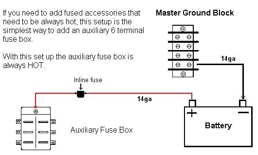 cucv fuse block diagram cucv auto wiring diagram schematic cucv fuse panel diagram jodebal com on cucv fuse block diagram