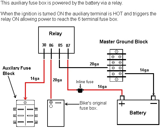 aux. fuse block mounting location? jeep auxiliary fuse box to install auxiliary fuse box diagram #5