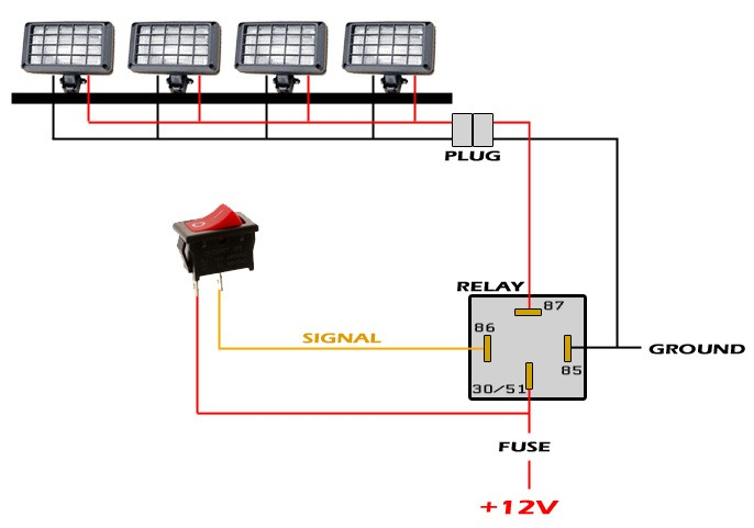 wiring up led light bar diagram off road led light bar wire harness your input on wiring led bars