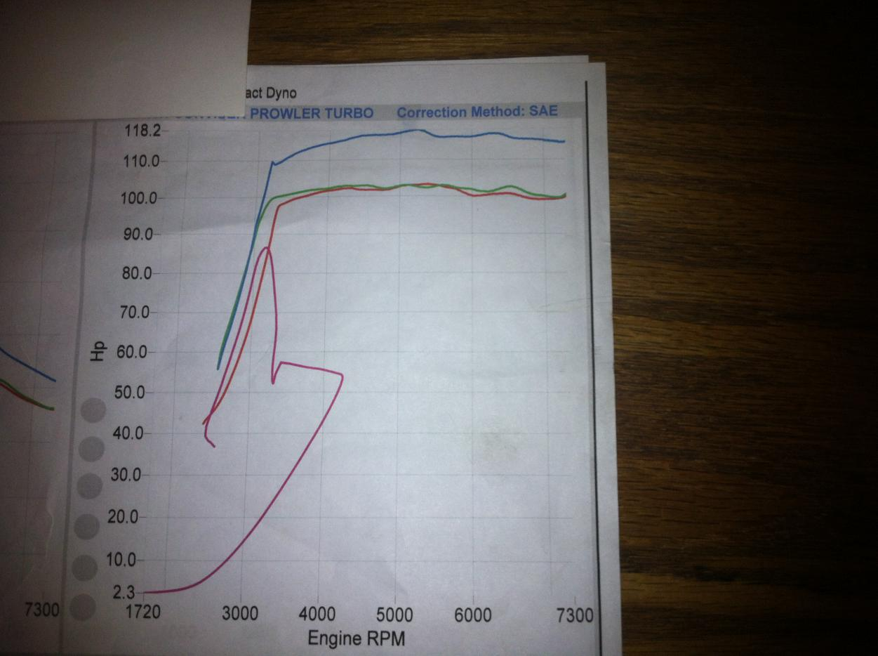 What size injectors?